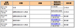 スクリーンショット(2011-06-19 20.54.14)