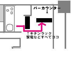 コピー ~ daidokorodousenn