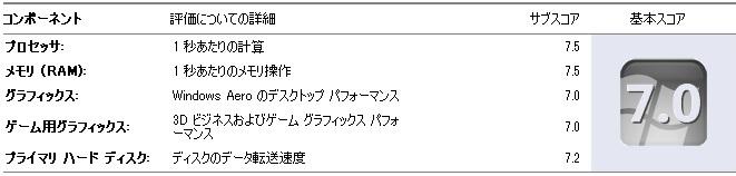 system score1