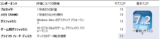 system score2