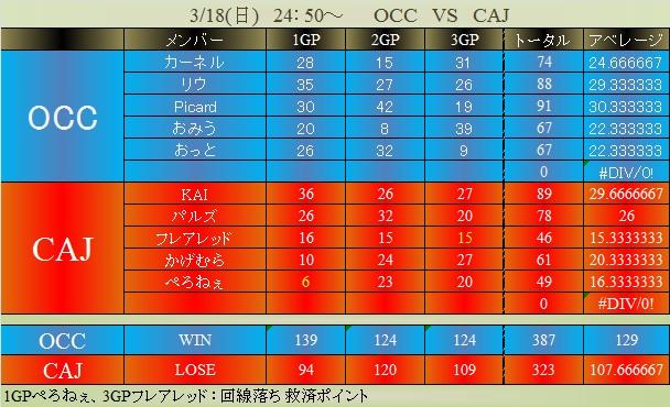 交流戦 OCC vs CAJ