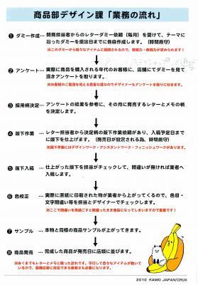 カミオジャパン配布プリント1