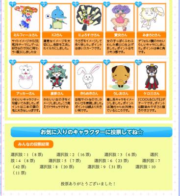 ふみコミュ!キャラクターコンテスト投票中間発表