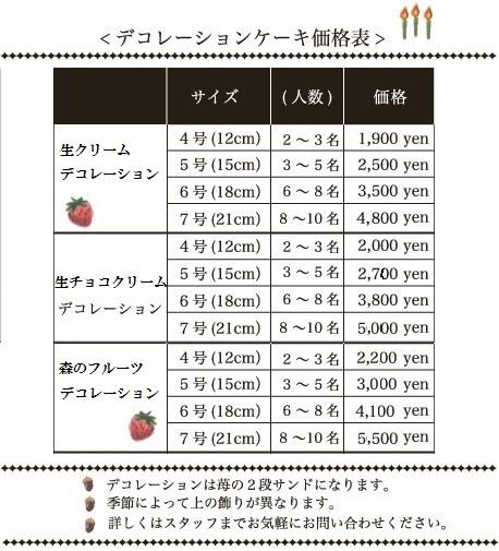 デコ価格表