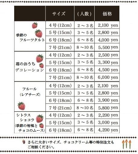 デコ価格表2