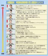 尖閣列島沖 中国漁船衝突映像を見た各議員のコメント