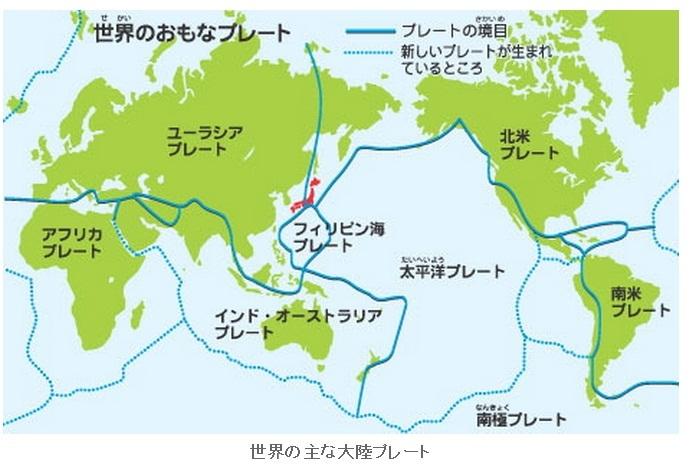世界の大陸プレート