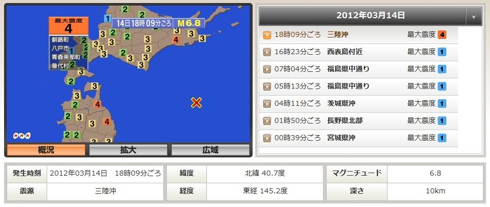 地震 20120314