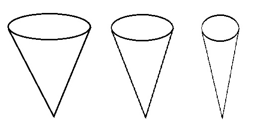 竜巻半径の変化2