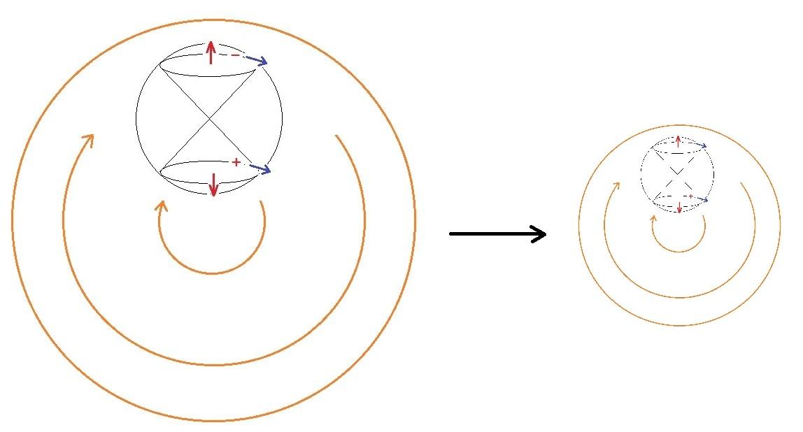 原子の大きさ 201