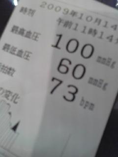 血圧測ってみた。