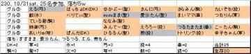 Maple091110_ホンテ卵月4個目販売pt1.JPG