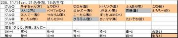 Maple091123_ホンテ卵月5個眼pt1114.JPG