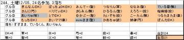 Maple091226_ホンテ卵月7号-3pt.JPG