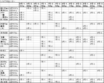 Maple100119_ホンテ卵の未払い分.JPG