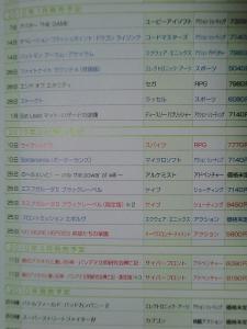 ファミ痛360発売リスト
