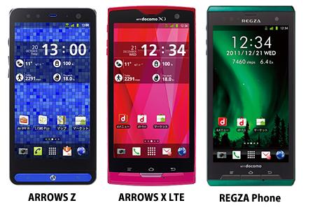 ARROWS Z/X/REGZA Phone