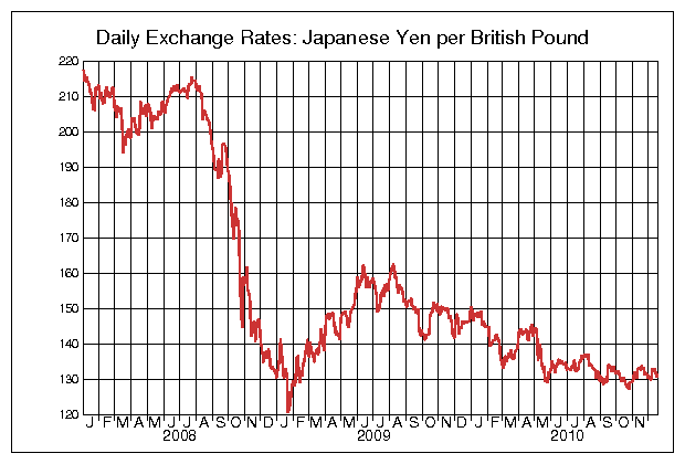 GBP-JPY-0000-0-0-11-2454467-2455548.png