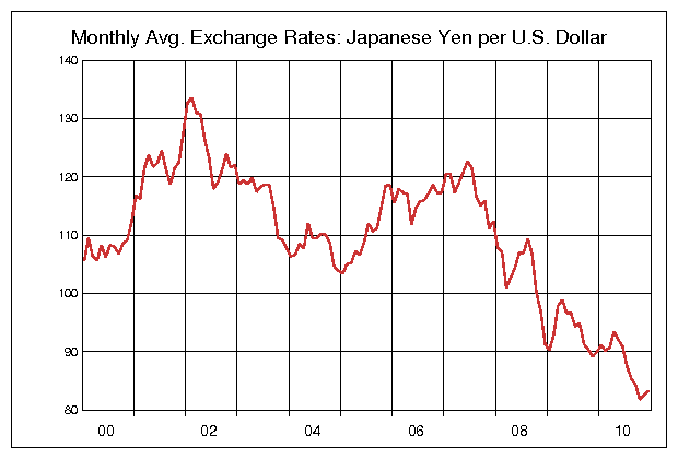 USD-JPY-1000-0-0-11-2451545-2455562.png