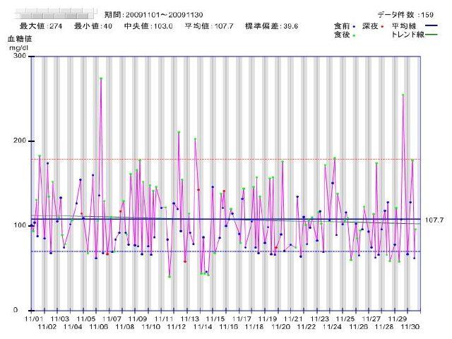 generate_glu_jikei_20091130212556.jpg