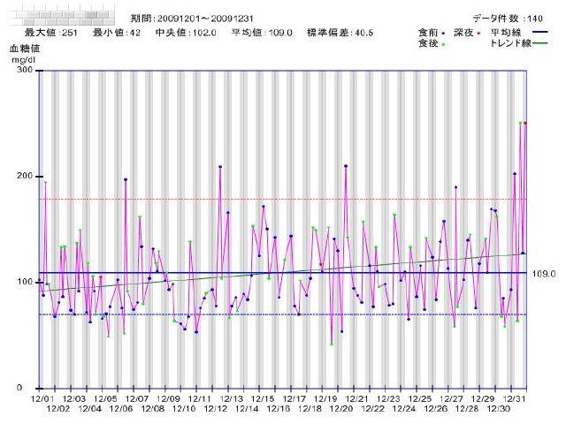 generate_glu_jikei_20100101230808.jpg