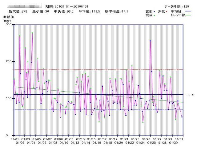 generate_glu_jikei_20100204200126.jpg