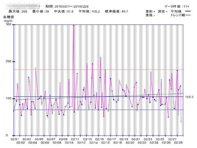 generate_glu_jikei_20100301195010.jpg