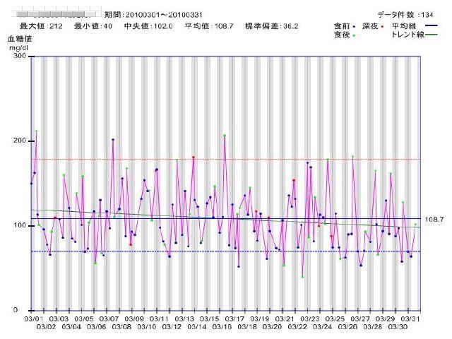 generate_glu_jikei_20100331204221.jpg