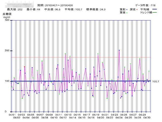 generate_glu_jikei_20100430230248.jpg