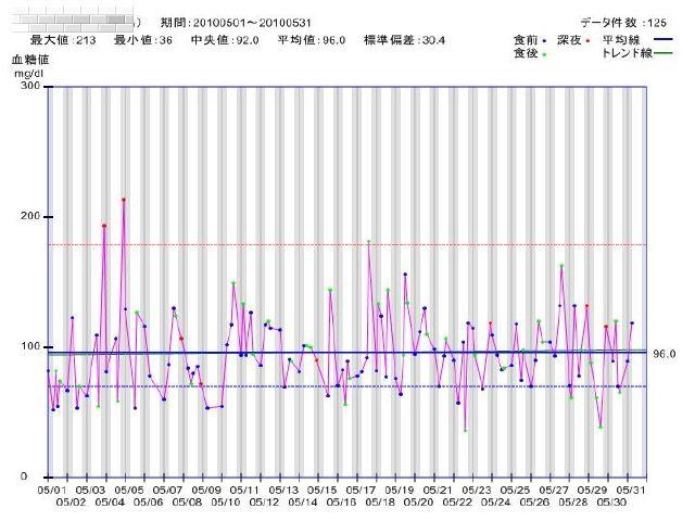 generate_glu_jikei_20100601230127.jpg