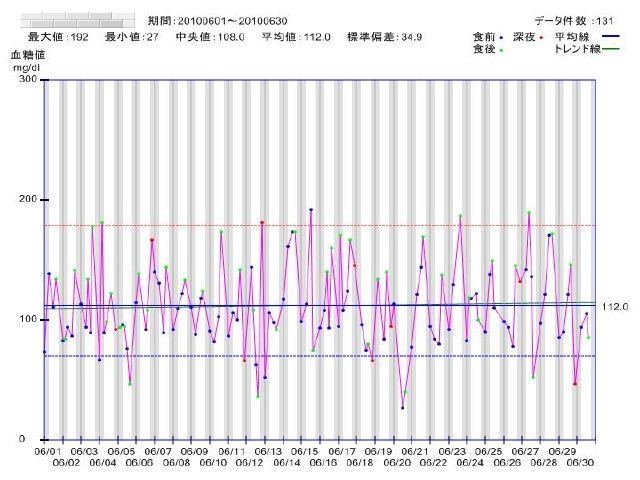 generate_glu_jikei_20100702201922.jpg