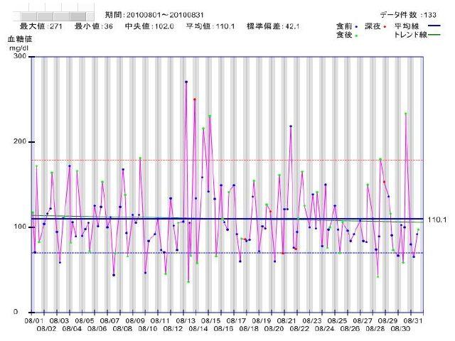 generate_glu_jikei_20100831200804.jpg