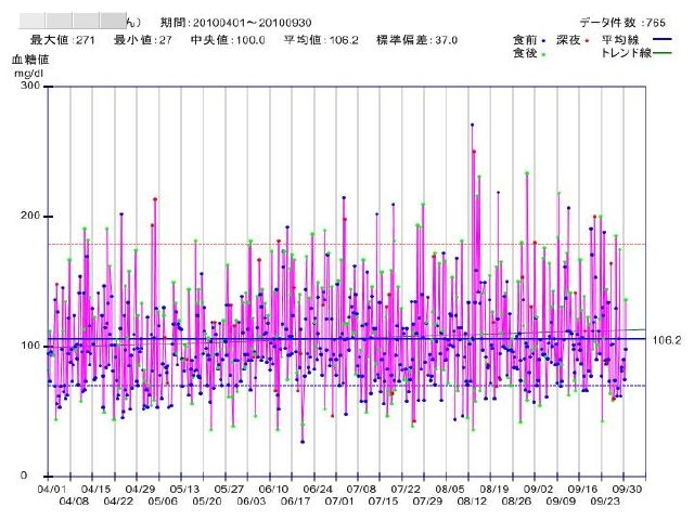 generate_glu_jikei_20100930221050.jpg