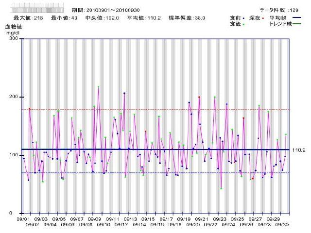 generate_glu_jikei_20101001202900.jpg