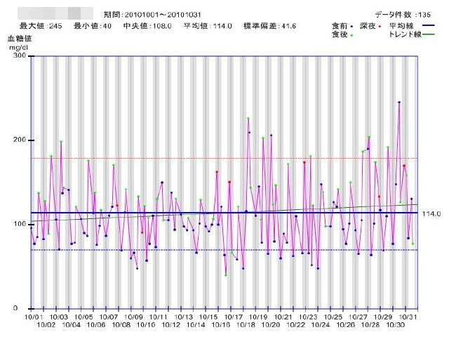 generate_glu_jikei_20101031212854.jpg