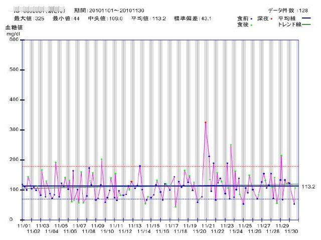 generate_glu_jikei_20101130224738.jpg