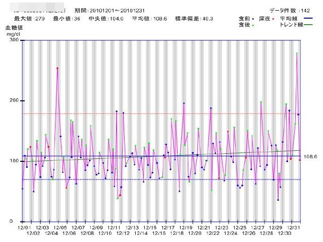 generate_glu_jikei_20110105211837.jpg