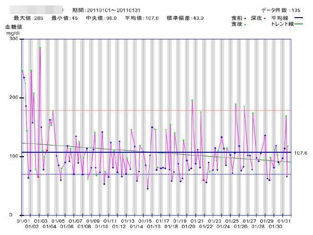 generate_glu_jikei_20110201190711.jpg