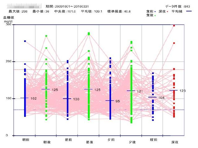 generate_glu_time_20100331210534.jpg