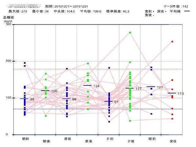 generate_glu_time_20110105211837.jpg