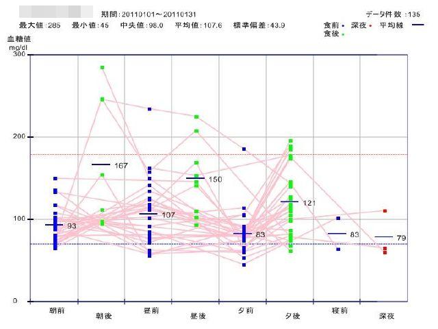 generate_glu_time_20110201190711.jpg