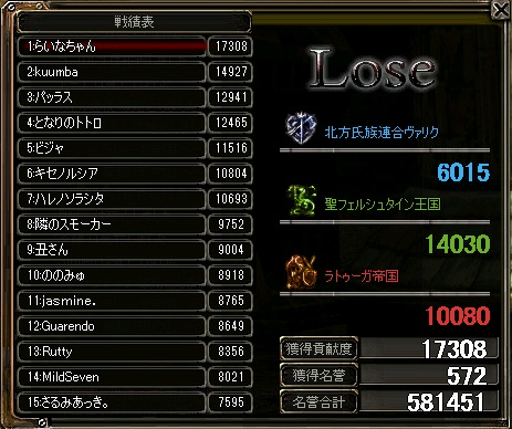 110805_rank.jpg