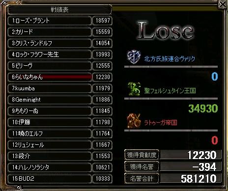 110807_rank.jpg