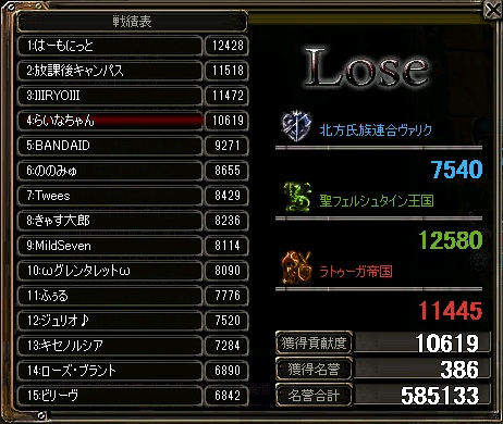 110822_rank.jpg