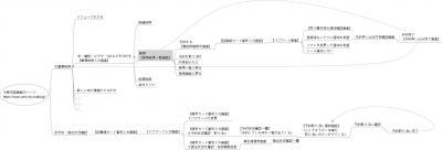 大阪市図書館の予約ページの画面遷移