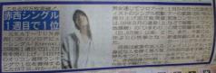 日刊スポーツ3月8日