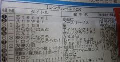 日刊スポーツ3月9日