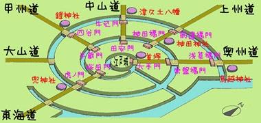 将門公遺跡と江戸の都市計画構成図