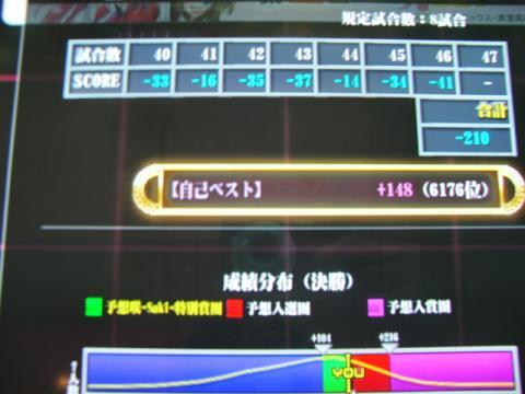 CIMG0369_convert_20091227013819.jpg