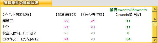 091016_【緊急指令!ムーンエンジェル隊発進せよ!!】